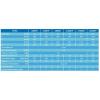 Hajdu Z120ERP fali függőleges bojler méret táblázat